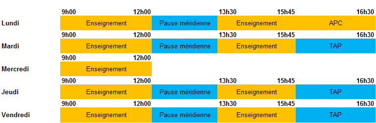 horaires-ecole-stgeorges