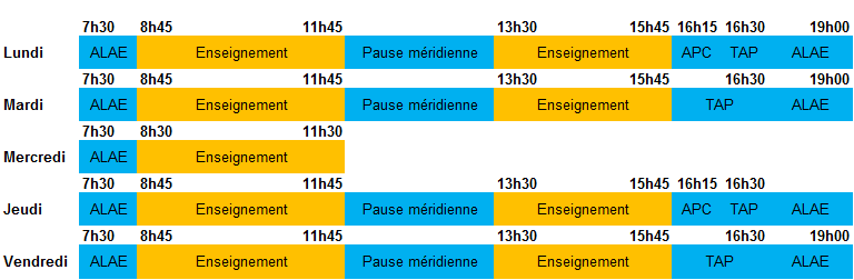 horaires-ecole-touget